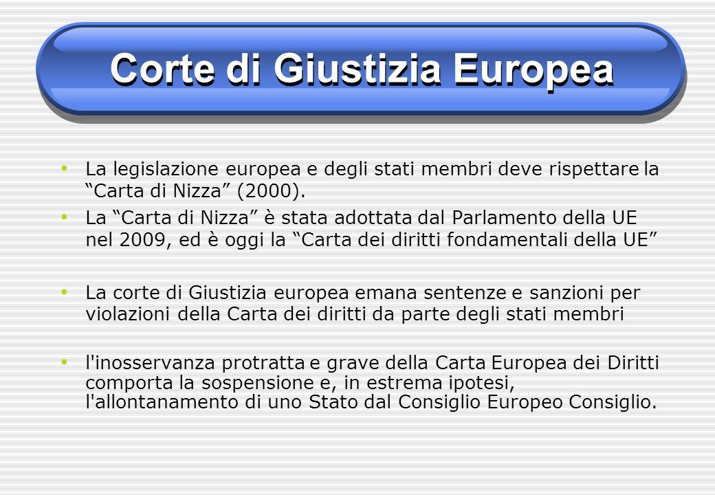 Corte di Giustizia Europea La legislazione europea e degli stati membri deve rispettare la Carta di Nizza (2000). La Carta di Nizza è stata adottata d