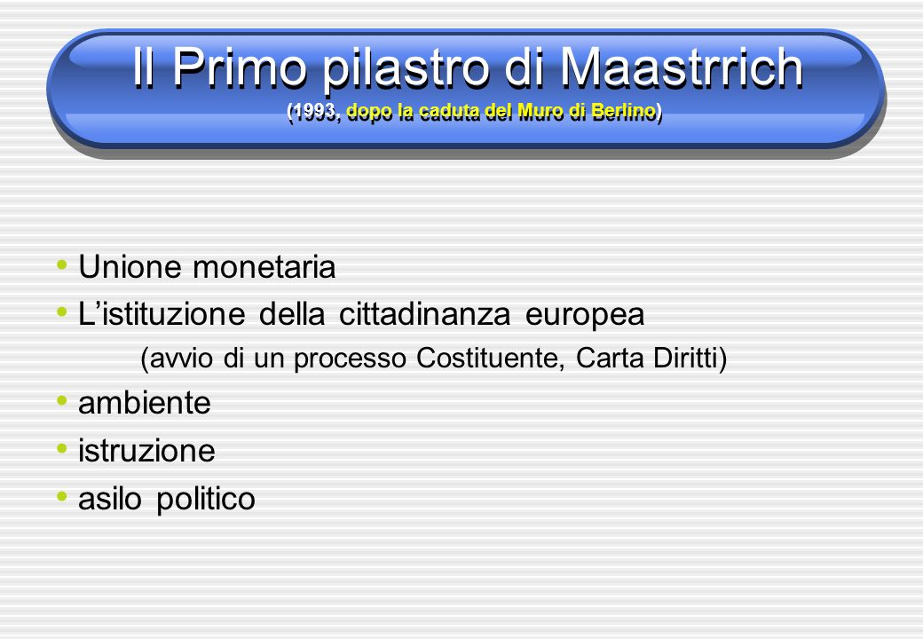 Il Primo pilastro di Maastrrich (1993, dopo la caduta del Muro di Berlino) Unione monetaria Listituzione della cittadinanza europea (avvio di un proce
