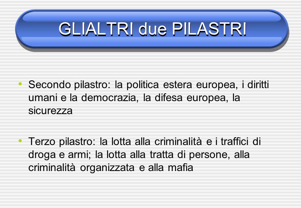 GLIALTRI due PILASTRI Secondo pilastro: la politica estera europea, i diritti umani e la democrazia, la difesa europea, la sicurezza Terzo pilastro: l