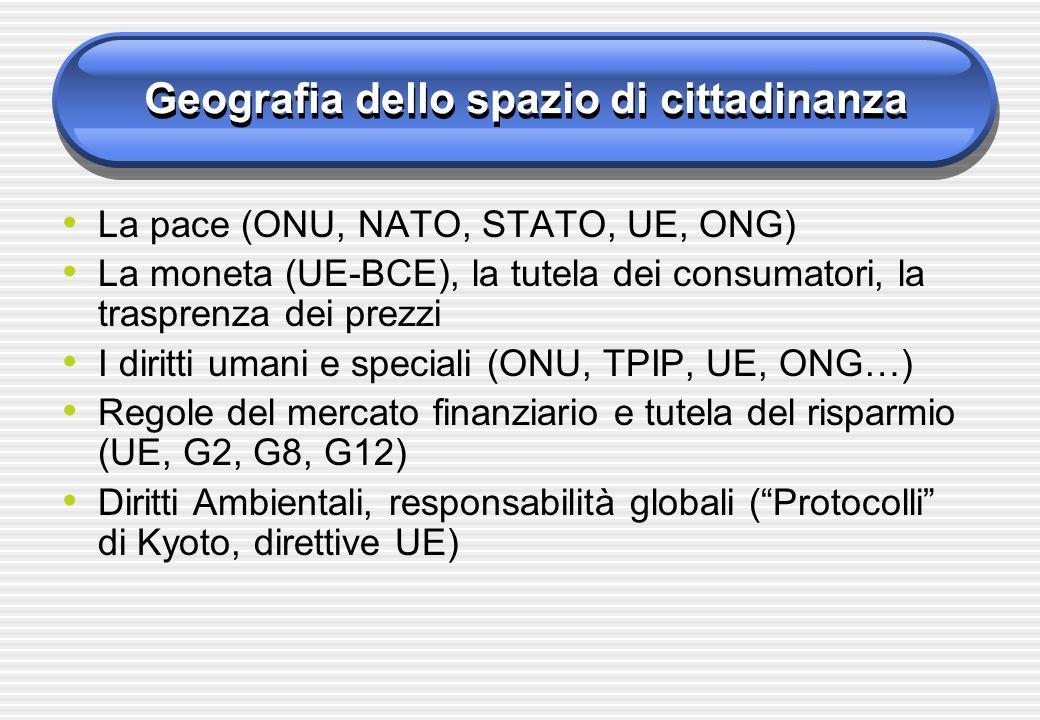 Geografia dello spazio di cittadinanza La pace (ONU, NATO, STATO, UE, ONG) La moneta (UE-BCE), la tutela dei consumatori, la trasprenza dei prezzi I d