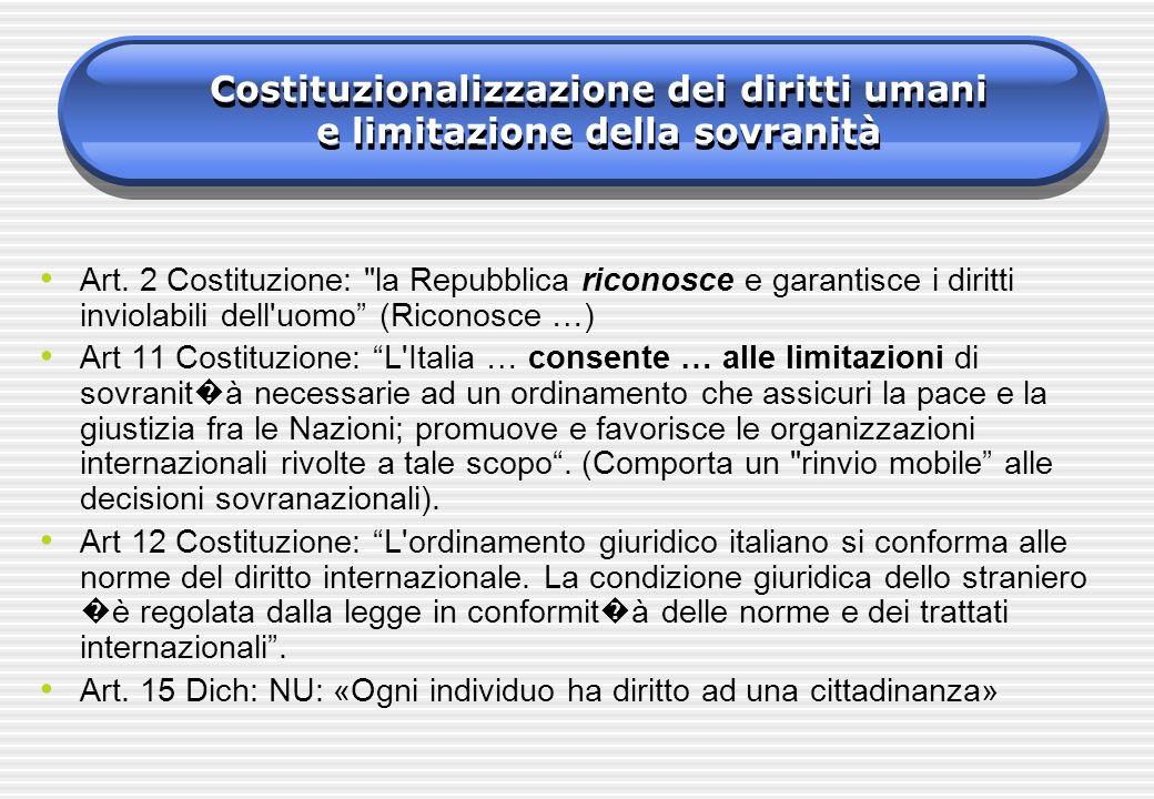 Costituzionalizzazione dei diritti umani e limitazione della sovranità Art. 2 Costituzione: