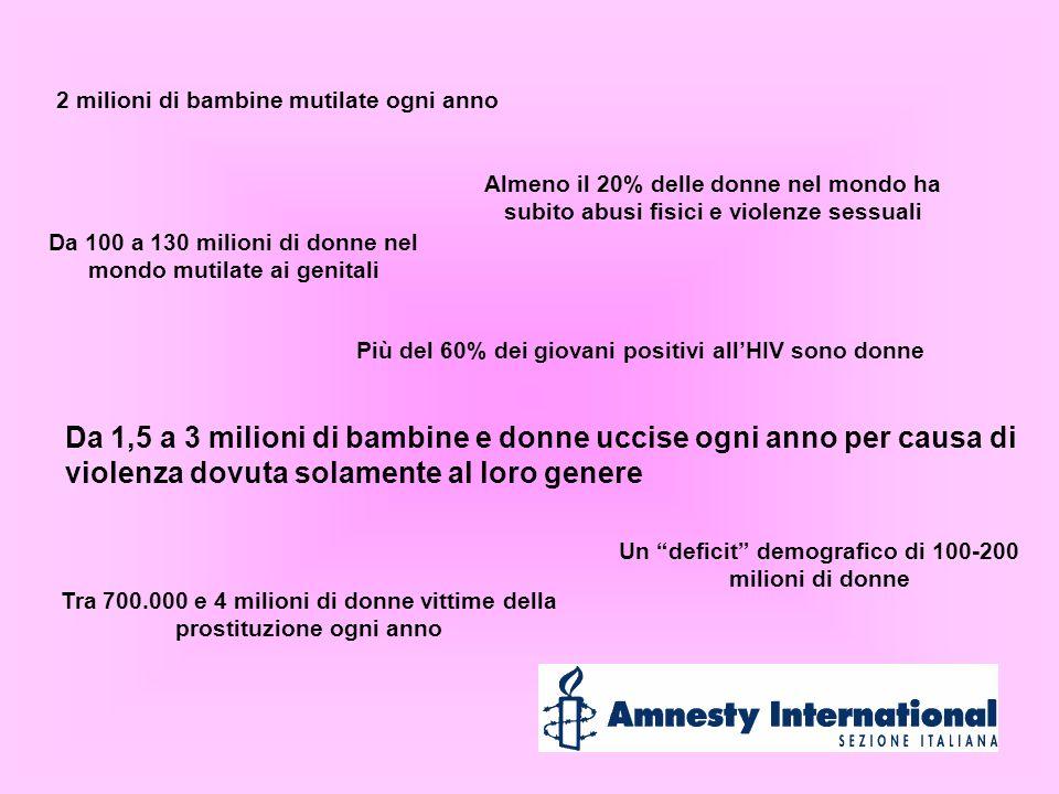 Da 100 a 130 milioni di donne nel mondo mutilate ai genitali 2 milioni di bambine mutilate ogni anno Più del 60% dei giovani positivi allHIV sono donn