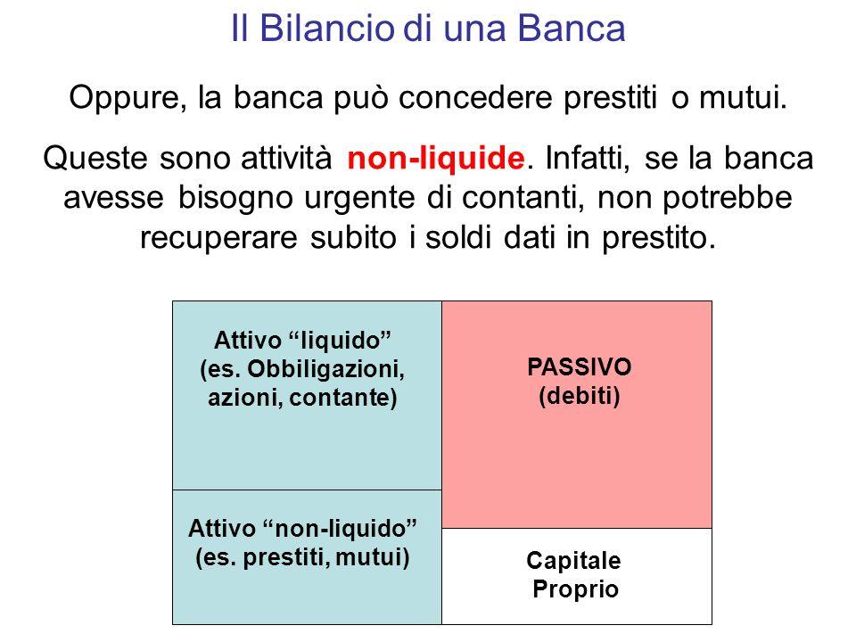 Il Bilancio di una Banca Oppure, la banca può concedere prestiti o mutui.