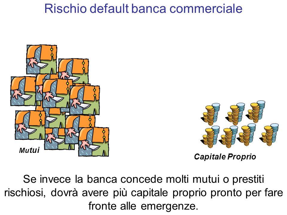 Rischio default banca commerciale Se invece la banca concede molti mutui o prestiti rischiosi, dovrà avere più capitale proprio pronto per fare fronte alle emergenze.