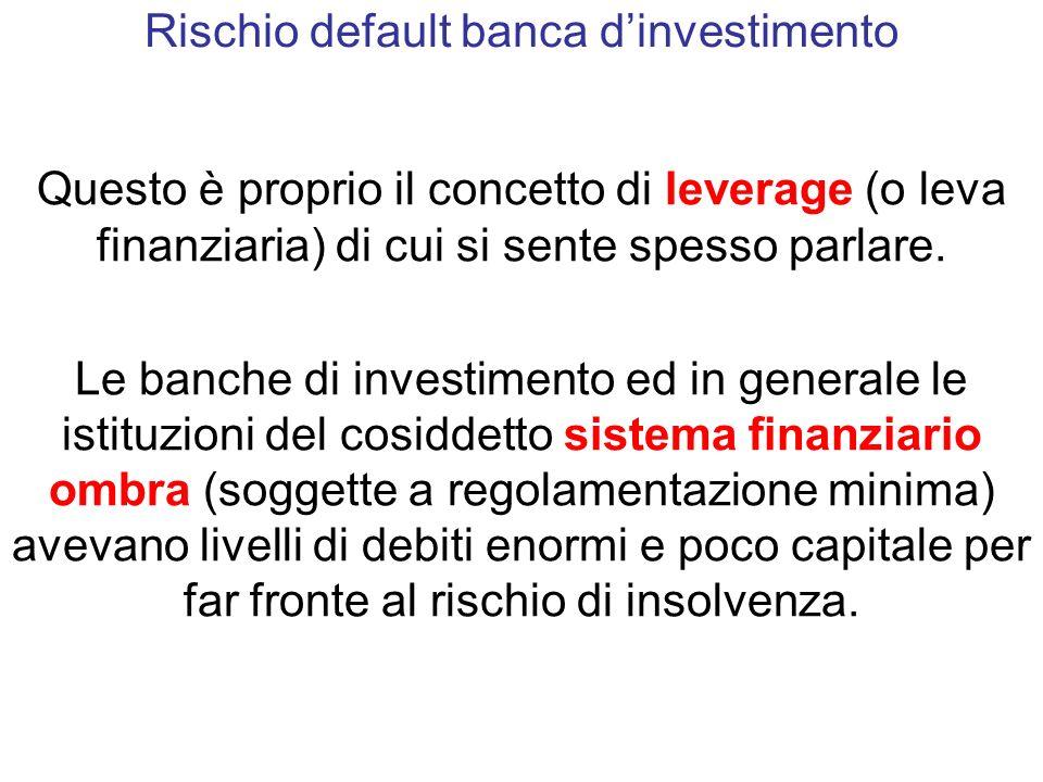 Questo è proprio il concetto di leverage (o leva finanziaria) di cui si sente spesso parlare.