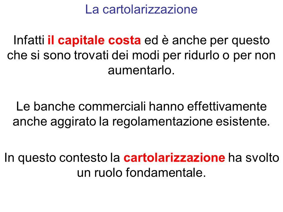 Infatti il capitale costa ed è anche per questo che si sono trovati dei modi per ridurlo o per non aumentarlo.