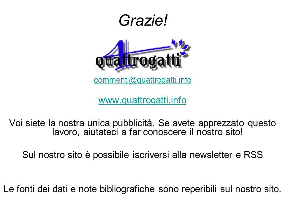 Grazie. commenti@quattrogatti.info www.quattrogatti.info Voi siete la nostra unica pubblicità.