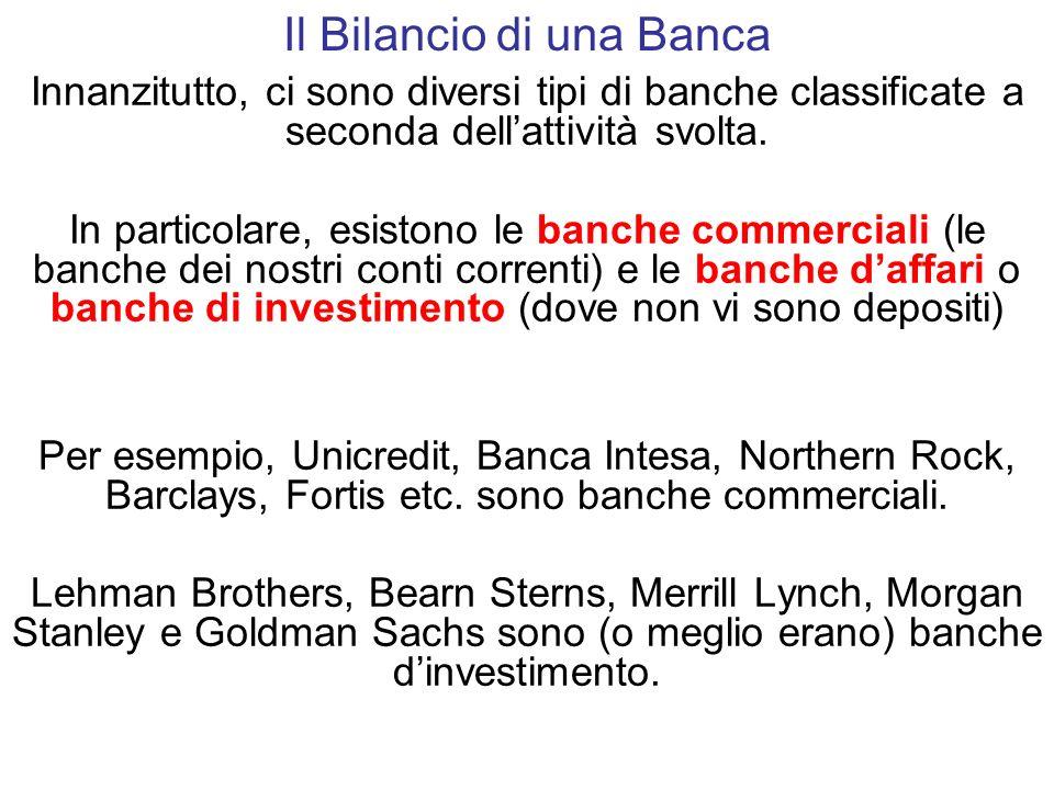 Innanzitutto, ci sono diversi tipi di banche classificate a seconda dellattività svolta.