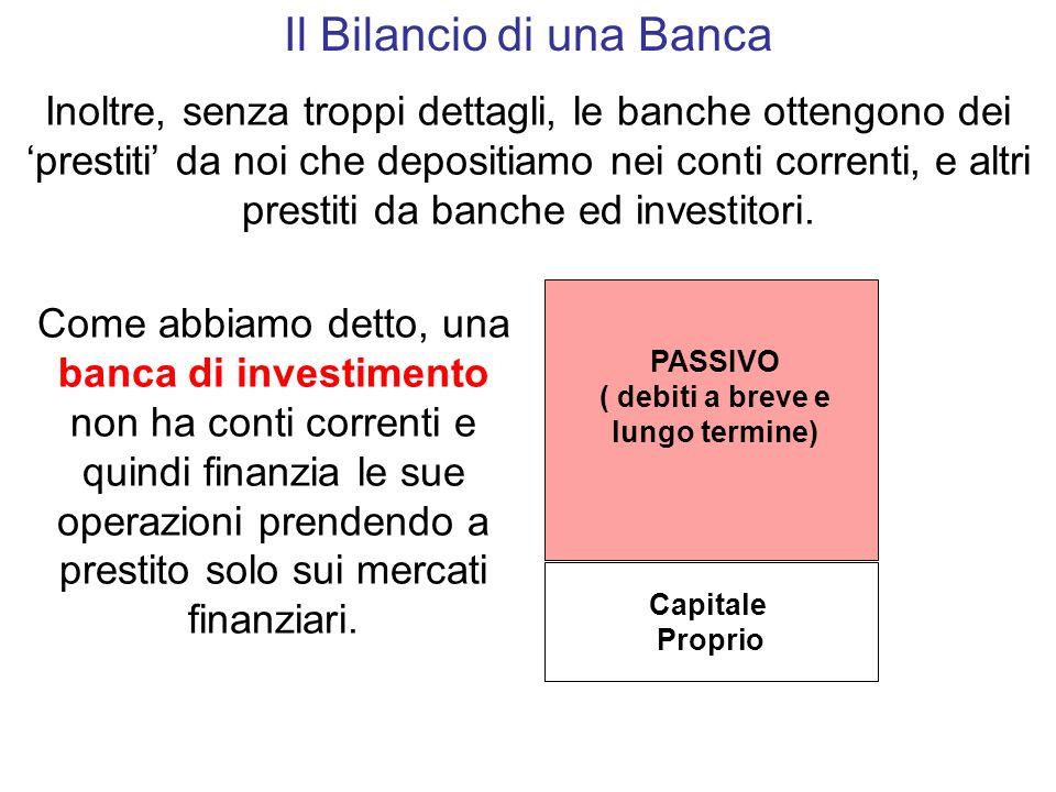 Capitale Proprio PASSIVO ( debiti a breve e lungo termine) Il Bilancio di una Banca Come abbiamo detto, una banca di investimento non ha conti correnti e quindi finanzia le sue operazioni prendendo a prestito solo sui mercati finanziari.