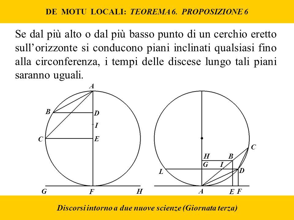 DE MOTU LOCALI: TEOREMA 6.