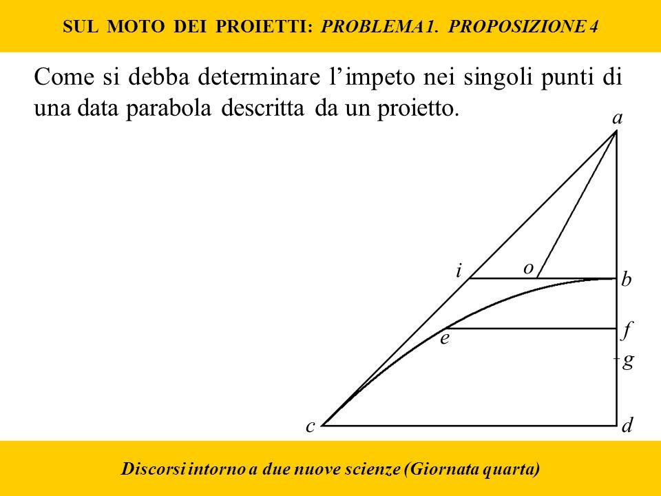 SUL MOTO DEI PROIETTI: PROBLEMA 1.