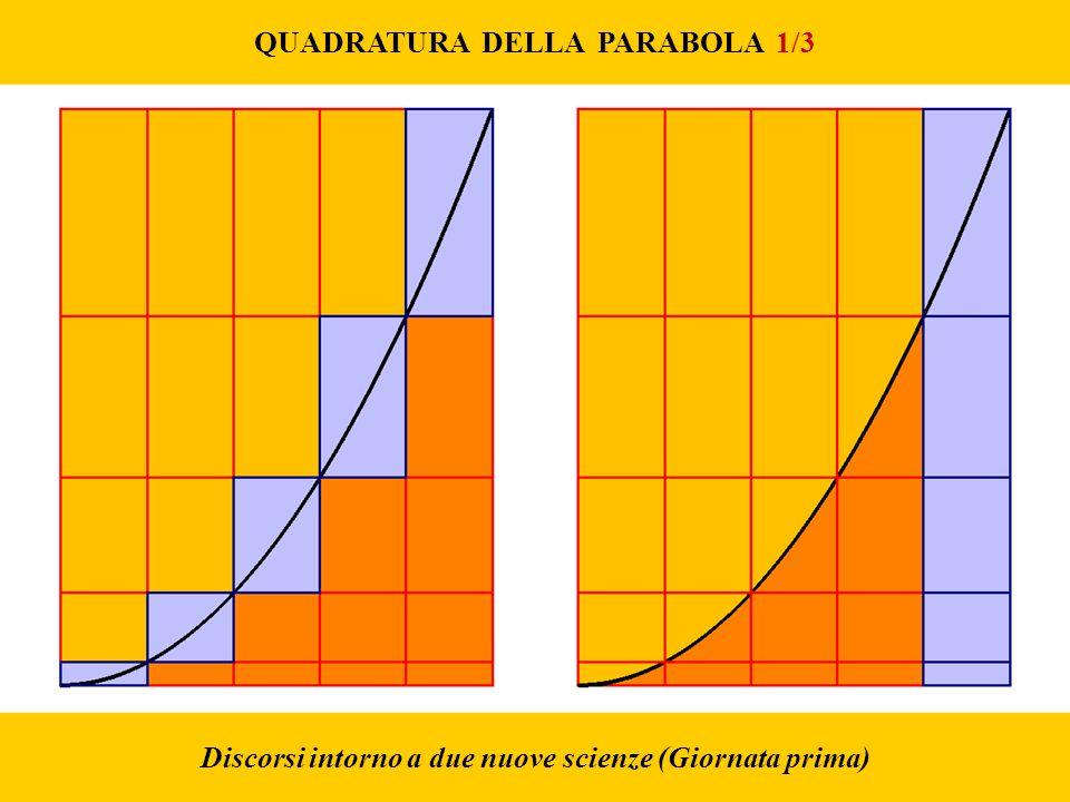 QUADRATURA DELLA PARABOLA 1/3 Discorsi intorno a due nuove scienze (Giornata prima)