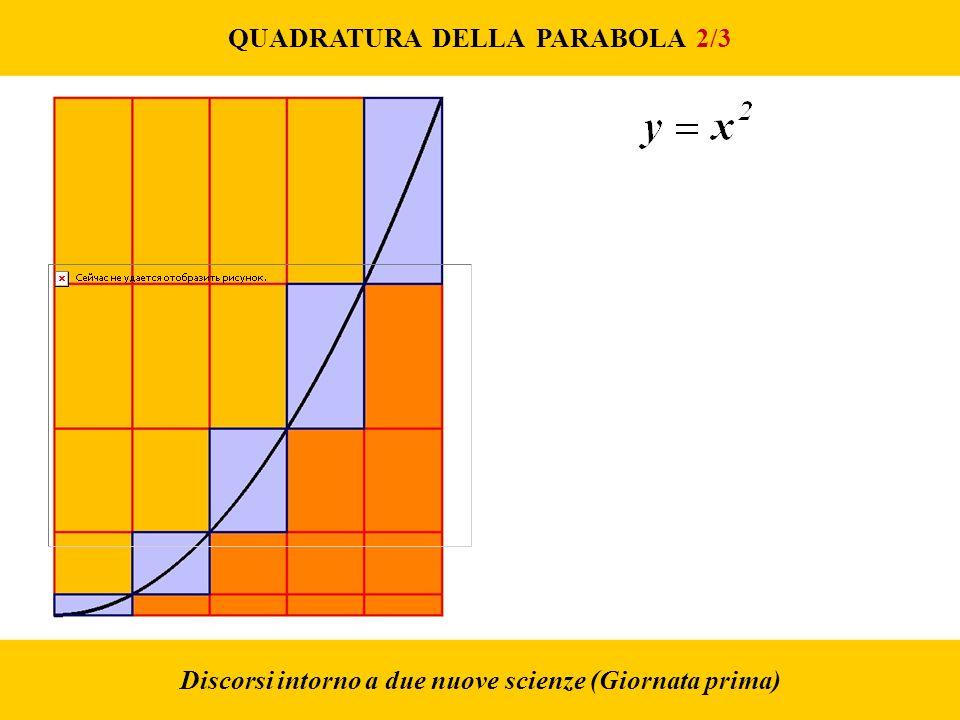 QUADRATURA DELLA PARABOLA 2/3 Discorsi intorno a due nuove scienze (Giornata prima)