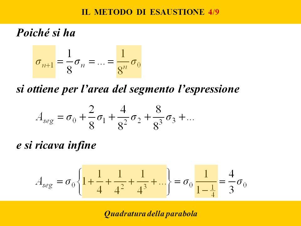Poiché si ha si ottiene per larea del segmento lespressione e si ricava infine IL METODO DI ESAUSTIONE 4/9 Quadratura della parabola