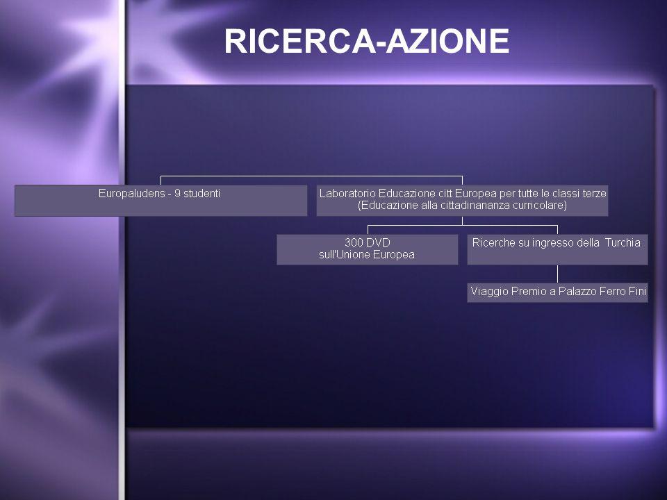 RICERCA-AZIONE