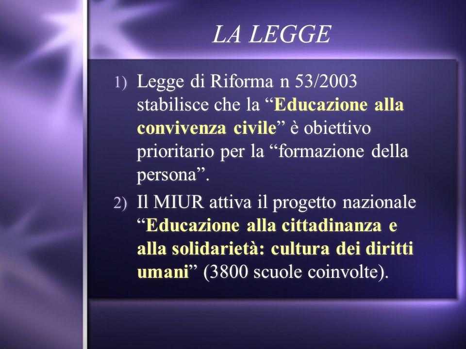 LA LEGGE 1) Legge di Riforma n 53/2003 stabilisce che la Educazione alla convivenza civile è obiettivo prioritario per la formazione della persona. 2)