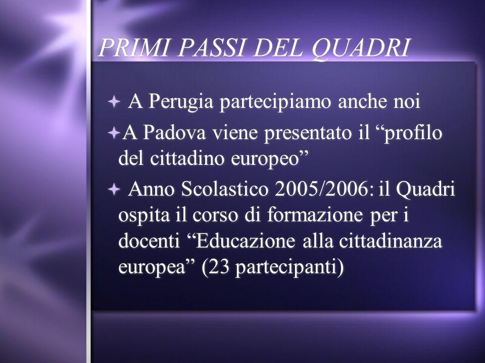 PRIMI PASSI DEL QUADRI A Perugia partecipiamo anche noi A Padova viene presentato il profilo del cittadino europeo Anno Scolastico 2005/2006: il Quadr
