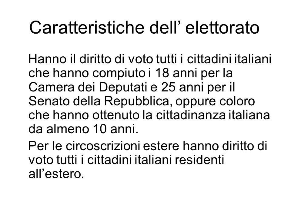 Caratteristiche dell elettorato Hanno il diritto di voto tutti i cittadini italiani che hanno compiuto i 18 anni per la Camera dei Deputati e 25 anni
