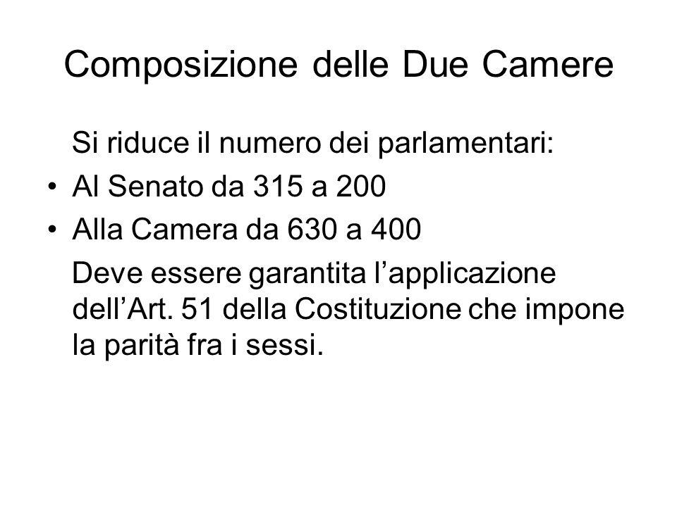 Composizione delle Due Camere Si riduce il numero dei parlamentari: Al Senato da 315 a 200 Alla Camera da 630 a 400 Deve essere garantita lapplicazion