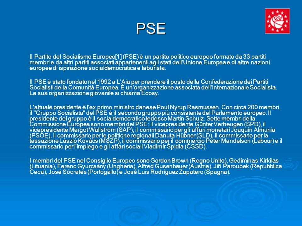 PSE Il Partito del Socialismo Europeo[1] (PSE) è un partito politico europeo formato da 33 partiti membri e da altri partiti associati appartenenti agli stati dell Unione Europea e di altre nazioni europee di ispirazione socialdemocratica e laburista.
