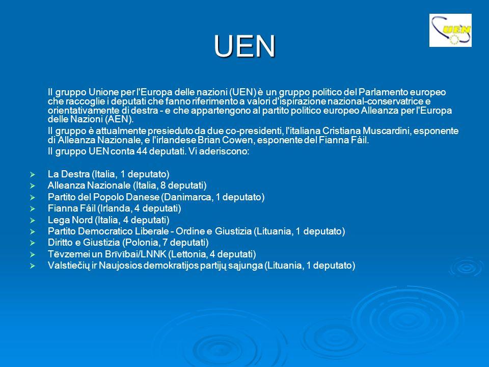 UEN Il gruppo Unione per l Europa delle nazioni (UEN) è un gruppo politico del Parlamento europeo che raccoglie i deputati che fanno riferimento a valori d ispirazione nazional-conservatrice e orientativamente di destra - e che appartengono al partito politico europeo Alleanza per l Europa delle Nazioni (AEN).