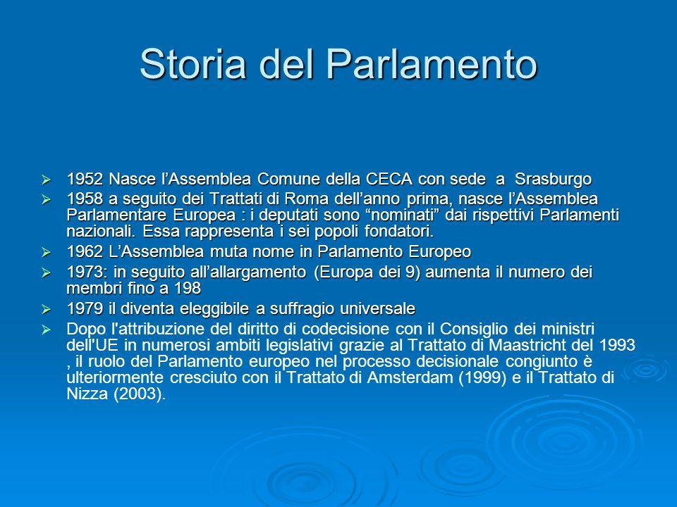 Storia del Parlamento 1952 Nasce lAssemblea Comune della CECA con sede a Srasburgo 1952 Nasce lAssemblea Comune della CECA con sede a Srasburgo 1958 a seguito dei Trattati di Roma dellanno prima, nasce lAssemblea Parlamentare Europea : i deputati sono nominati dai rispettivi Parlamenti nazionali.