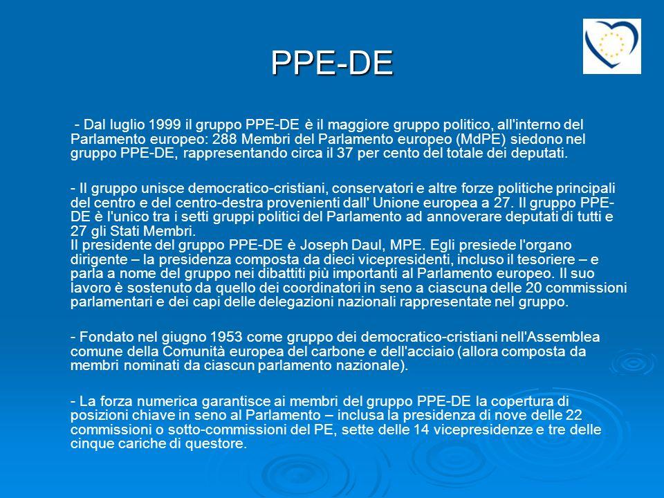 PPE-DE - Dal luglio 1999 il gruppo PPE-DE è il maggiore gruppo politico, all interno del Parlamento europeo: 288 Membri del Parlamento europeo (MdPE) siedono nel gruppo PPE-DE, rappresentando circa il 37 per cento del totale dei deputati.