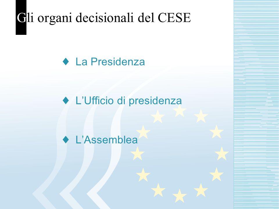 Gli organi decisionali del CESE La Presidenza LUfficio di presidenza LAssemblea