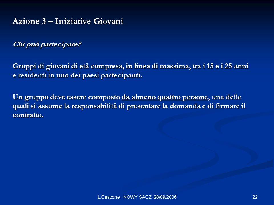 22L.Cascone - NOWY SACZ -28/09/2006 Azione 3 – Iniziative Giovani Chi può partecipare.