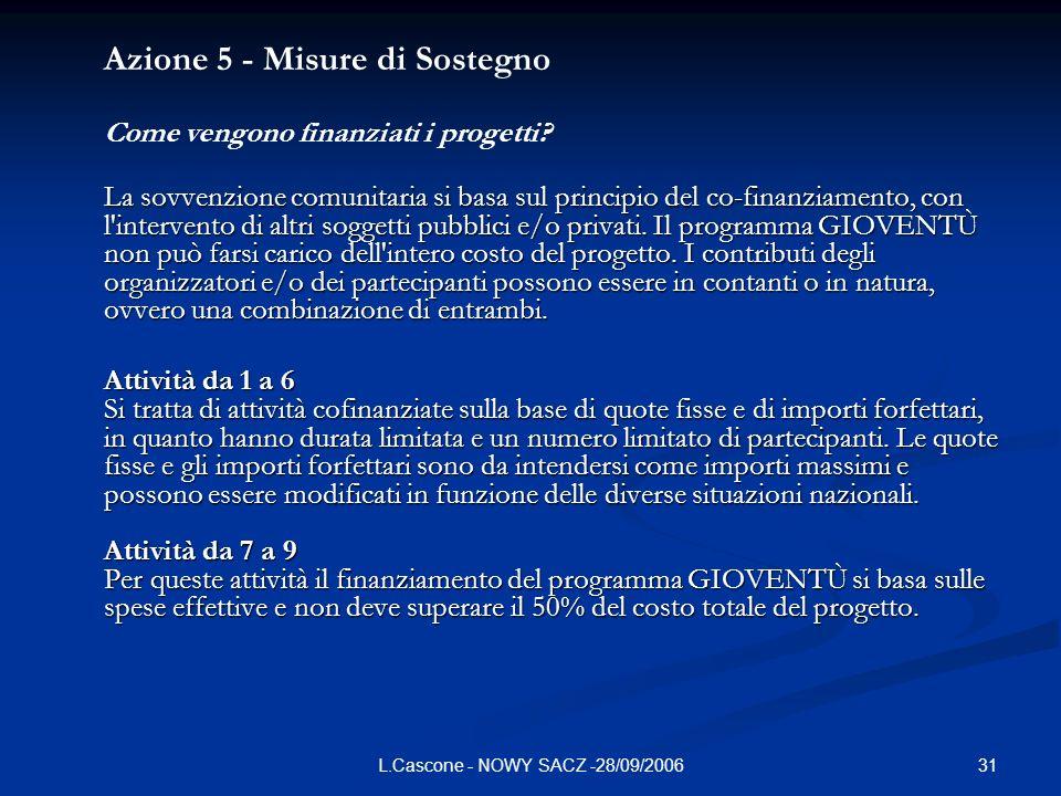 31L.Cascone - NOWY SACZ -28/09/2006 Azione 5 - Misure di Sostegno Come vengono finanziati i progetti.