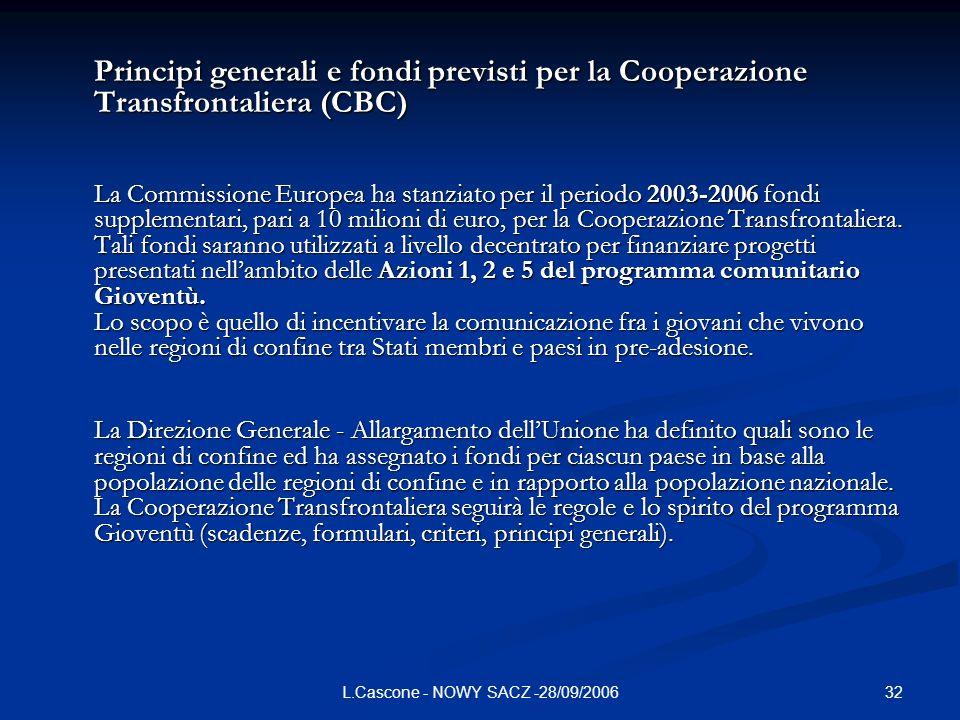 32L.Cascone - NOWY SACZ -28/09/2006 Principi generali e fondi previsti per la Cooperazione Transfrontaliera (CBC) La Commissione Europea ha stanziato per il periodo 2003-2006 fondi supplementari, pari a 10 milioni di euro, per la Cooperazione Transfrontaliera.