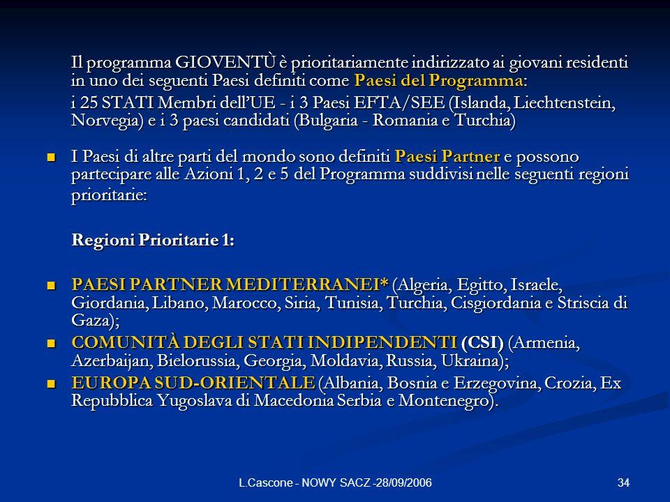 34L.Cascone - NOWY SACZ -28/09/2006 Il programma GIOVENTÙ è prioritariamente indirizzato ai giovani residenti in uno dei seguenti Paesi definiti come Paesi del Programma: i 25 STATI Membri dellUE - i 3 Paesi EFTA/SEE (Islanda, Liechtenstein, Norvegia) e i 3 paesi candidati (Bulgaria - Romania e Turchia) I Paesi di altre parti del mondo sono definiti Paesi Partner e possono partecipare alle Azioni 1, 2 e 5 del Programma suddivisi nelle seguenti regioni prioritarie: I Paesi di altre parti del mondo sono definiti Paesi Partner e possono partecipare alle Azioni 1, 2 e 5 del Programma suddivisi nelle seguenti regioni prioritarie: Regioni Prioritarie 1: PAESI PARTNER MEDITERRANEI* (Algeria, Egitto, Israele, Giordania, Libano, Marocco, Siria, Tunisia, Turchia, Cisgiordania e Striscia di Gaza); PAESI PARTNER MEDITERRANEI* (Algeria, Egitto, Israele, Giordania, Libano, Marocco, Siria, Tunisia, Turchia, Cisgiordania e Striscia di Gaza); COMUNITÀ DEGLI STATI INDIPENDENTI (CSI) (Armenia, Azerbaijan, Bielorussia, Georgia, Moldavia, Russia, Ukraina); COMUNITÀ DEGLI STATI INDIPENDENTI (CSI) (Armenia, Azerbaijan, Bielorussia, Georgia, Moldavia, Russia, Ukraina); EUROPA SUD-ORIENTALE (Albania, Bosnia e Erzegovina, Crozia, Ex Repubblica Yugoslava di Macedonia Serbia e Montenegro).