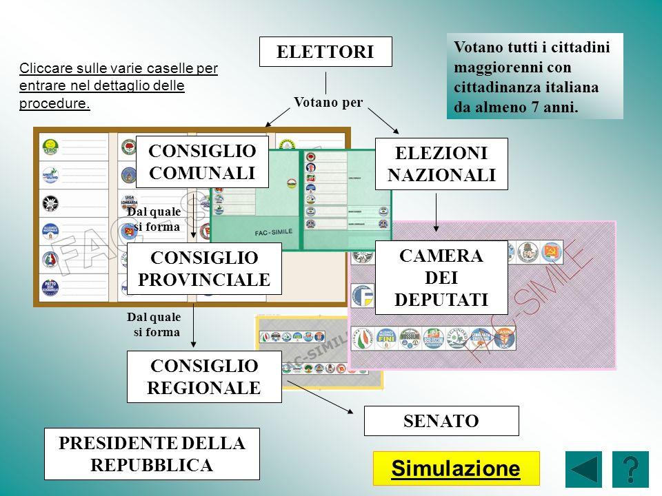 ELETTORI CONSIGLIO COMUNALI ELEZIONI NAZIONALI CONSIGLIO PROVINCIALE CONSIGLIO REGIONALE CAMERA DEI DEPUTATI SENATO Votano per Votano tutti i cittadini maggiorenni con cittadinanza italiana da almeno 7 anni.