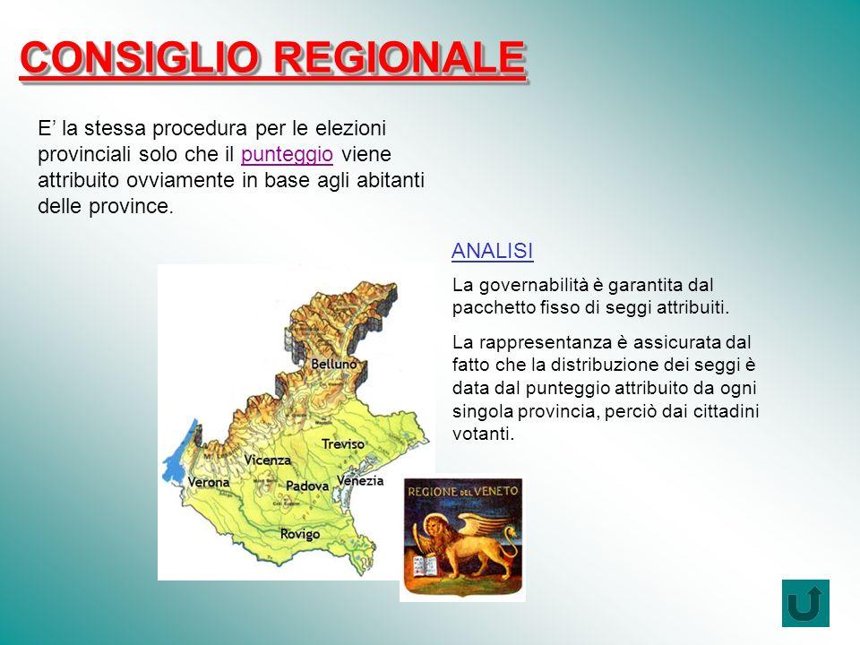 CONSIGLIO REGIONALE E la stessa procedura per le elezioni provinciali solo che il punteggio viene attribuito ovviamente in base agli abitanti delle pr
