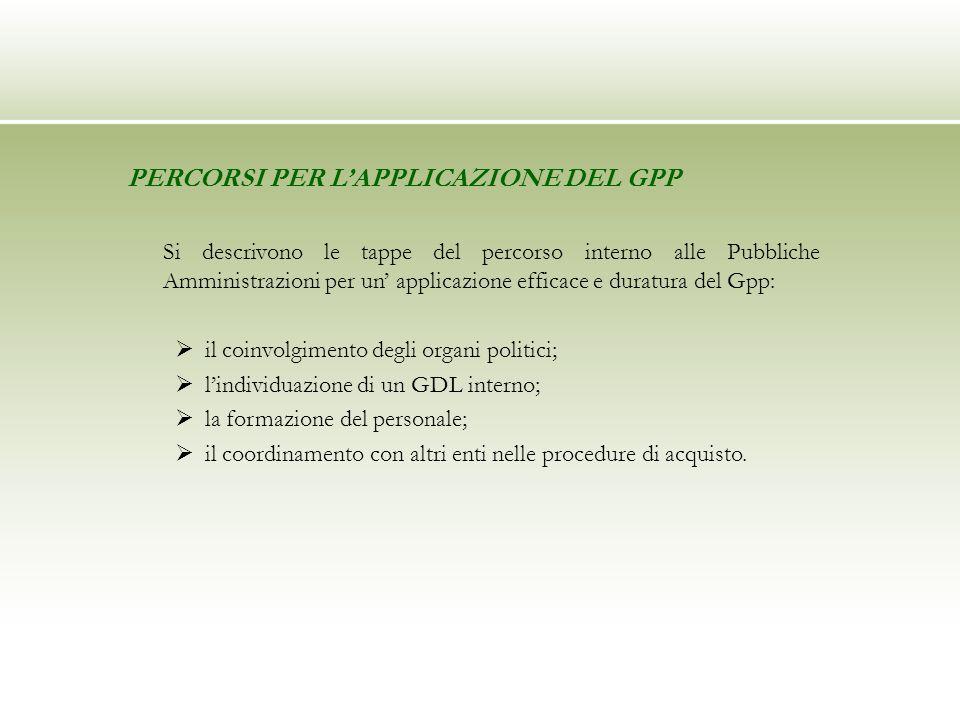 PERCORSI PER LAPPLICAZIONE DEL GPP Si descrivono le tappe del percorso interno alle Pubbliche Amministrazioni per un applicazione efficace e duratura
