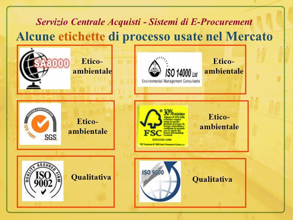 Servizio Centrale Acquisti - Sistemi di E-Procurement Alcune etichette di processo usate nel Mercato Qualitativa Etico- ambientale Qualitativa Etico-