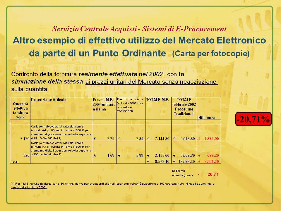 Servizio Centrale Acquisti - Sistemi di E-Procurement Altro esempio di effettivo utilizzo del Mercato Elettronico da parte di un Punto Ordinante (Cart