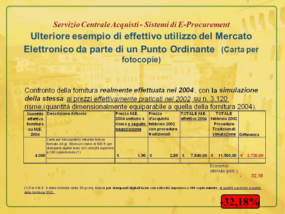 Servizio Centrale Acquisti - Sistemi di E-Procurement Ulteriore esempio di effettivo utilizzo del Mercato Elettronico da parte di un Punto Ordinante (