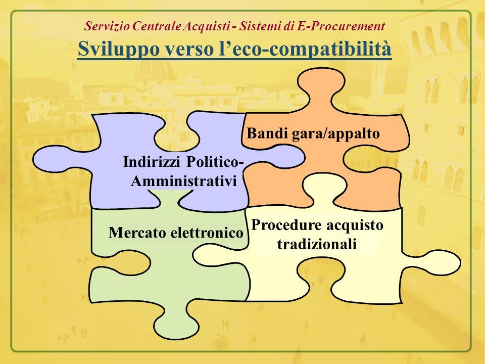 Servizio Centrale Acquisti - Sistemi di E-Procurement Sviluppo verso leco-compatibilità Indirizzi Politico- Amministrativi Bandi gara/appalto Procedur