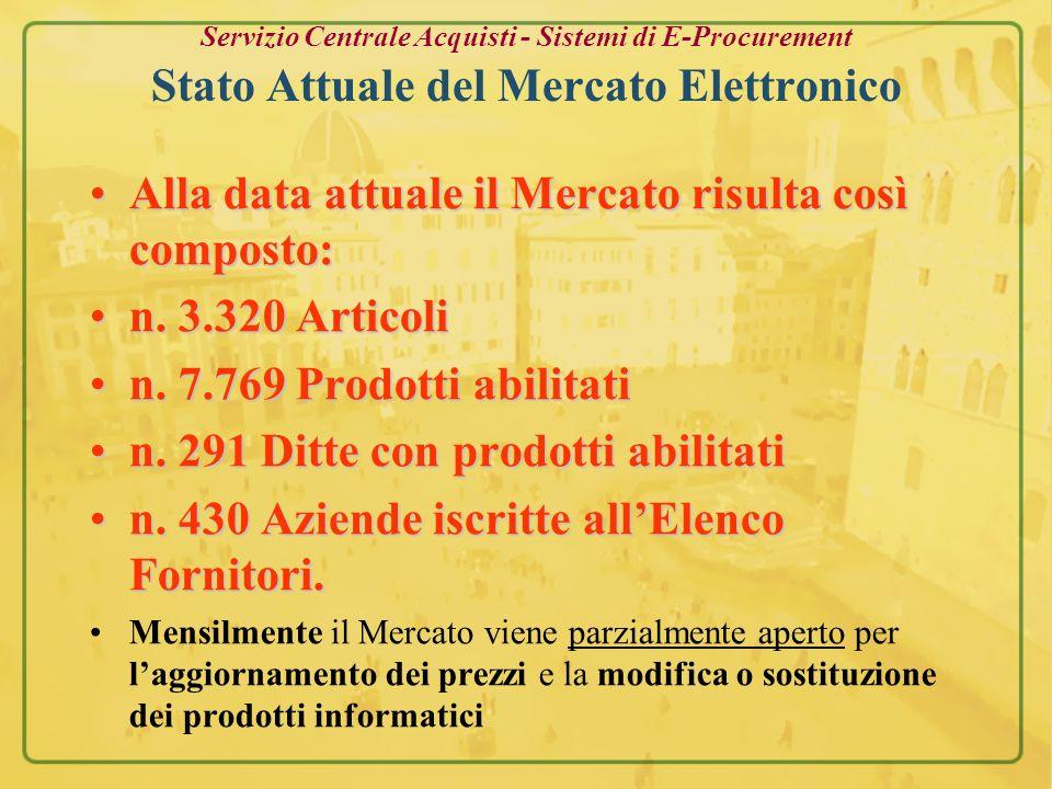 Servizio Centrale Acquisti - Sistemi di E-Procurement Ulteriore esempio di effettivo utilizzo del Mercato Elettronico da parte di un Punto Ordinante (Carta per fotocopie) -32,18%