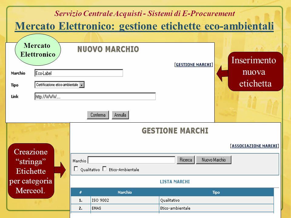Servizio Centrale Acquisti - Sistemi di E-Procurement Mercato Elettronico: Associazione etichette ad articoli Associazione Etichette eco-ambientali ad articoli Mercato Elettronico