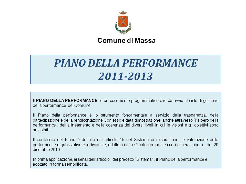 Il PIANO DELLA PERFORMANCE è un documento programmatico che dà avvio al ciclo di gestione della performance del Comune Il Piano della performance è lo