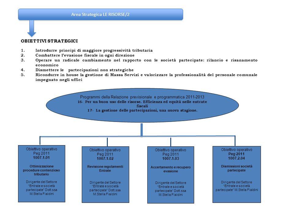 Area Strategica LE RISORSE/2 OBIETTIVI STRATEGICI 1.Introdurre principi di maggiore progressività tributaria 2.Combattere levasione fiscale in ogni di