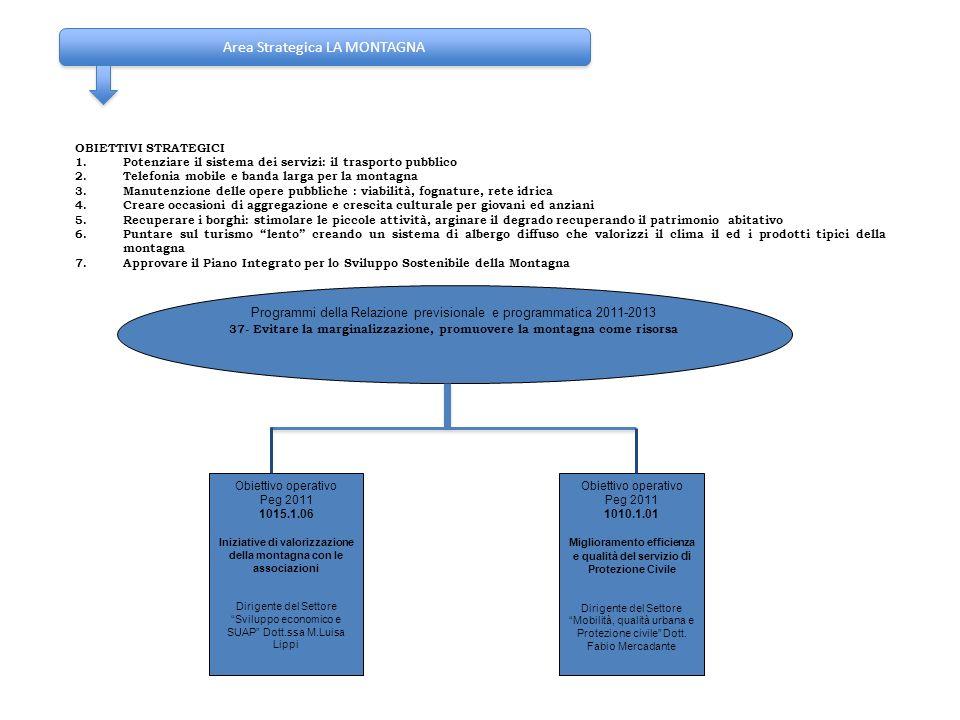 Area Strategica LA MONTAGNA OBIETTIVI STRATEGICI 1.Potenziare il sistema dei servizi: il trasporto pubblico 2.Telefonia mobile e banda larga per la mo