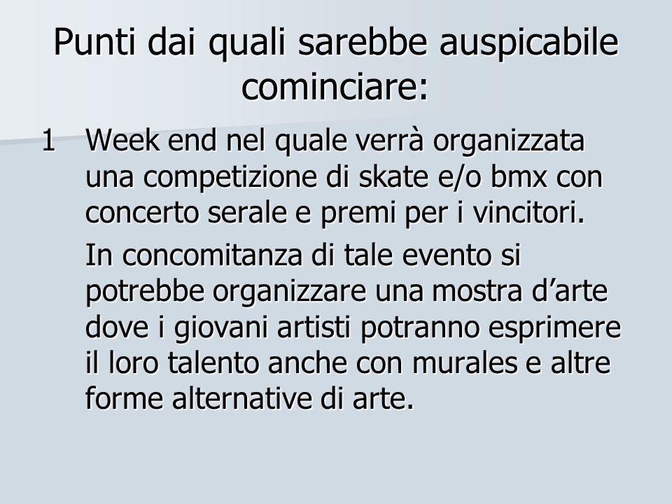 Punti dai quali sarebbe auspicabile cominciare: 1Week end nel quale verrà organizzata una competizione di skate e/o bmx con concerto serale e premi pe