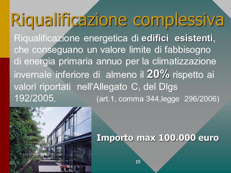 15 Riqualificazione complessiva edifici esistenti 20% Riqualificazione energetica di edifici esistenti, che conseguano un valore limite di fabbisogno
