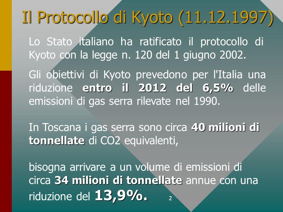2 Il Protocollo di Kyoto (11.12.1997) entro il 2012 del 6,5% Gli obiettivi di Kyoto prevedono per l'Italia una riduzione entro il 2012 del 6,5% delle
