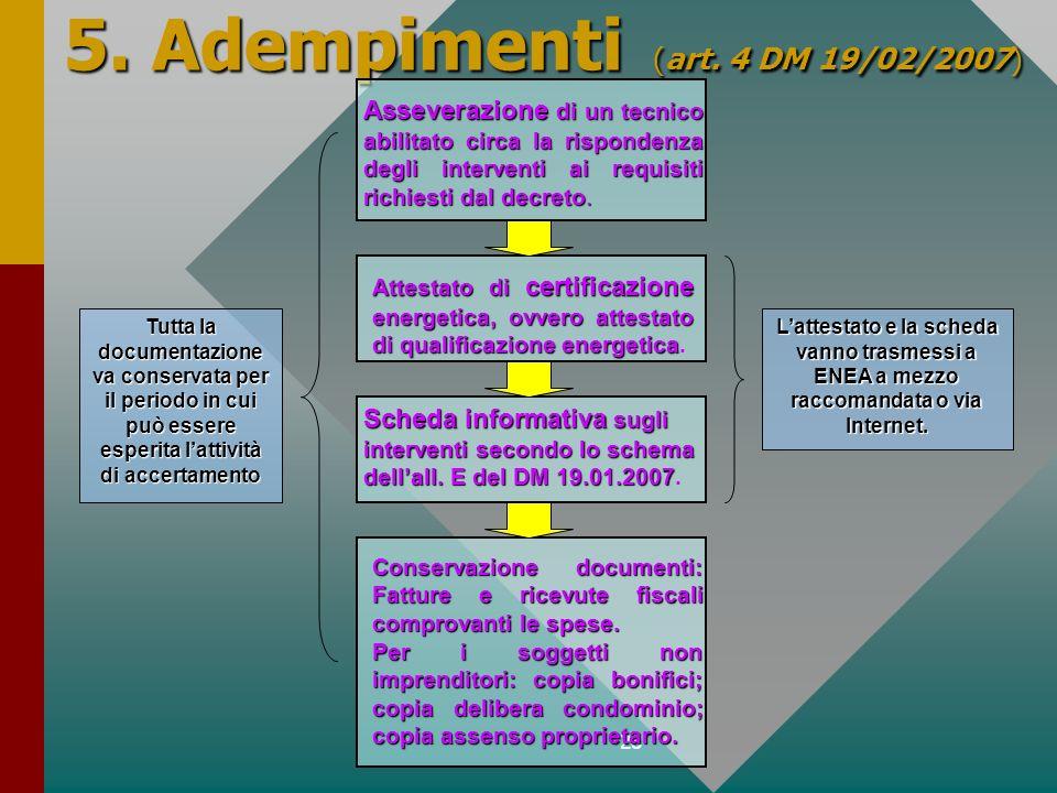 28 5. Adempimenti (art. 4 DM 19/02/2007) Tutta la documentazione va conservata per il periodo in cui può essere esperita lattività di accertamento Lat