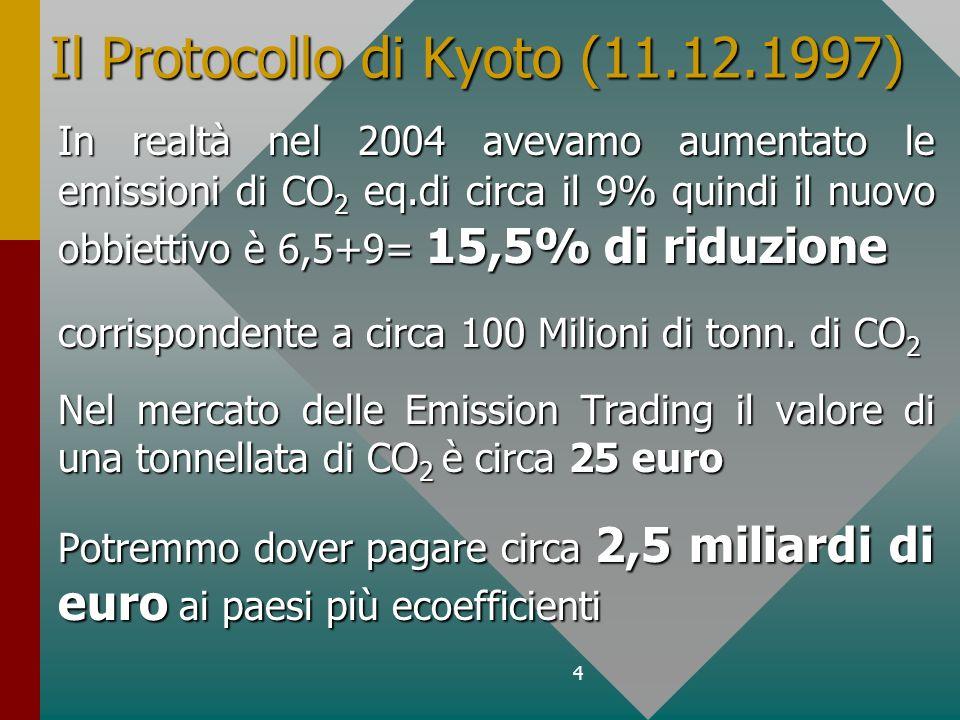 4 Il Protocollo di Kyoto (11.12.1997) In realtà nel 2004 avevamo aumentato le emissioni di CO 2 eq.di circa il 9% quindi il nuovo obbiettivo è 6,5+9= 15,5% di riduzione corrispondente a circa 100 Milioni di tonn.