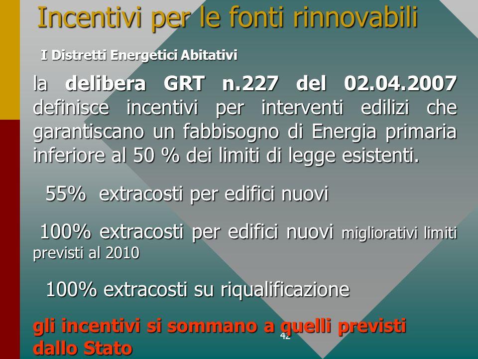 42 la delibera GRT n.227 del 02.04.2007 definisce incentivi per interventi edilizi che garantiscano un fabbisogno di Energia primaria inferiore al 50